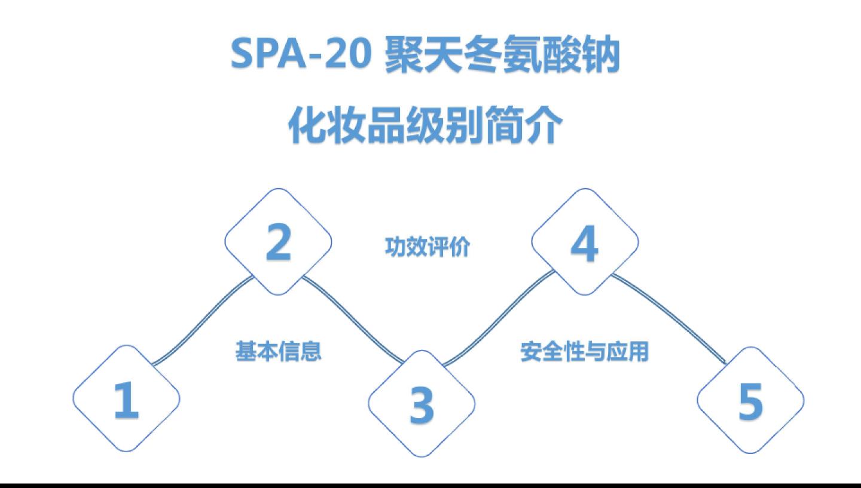spa-20(聚天冬氨酸钠)化妆品级别简介.