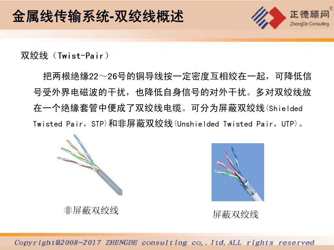 移动公司产品经理传输技术培训-传输及接入技术概述_第1部分图片