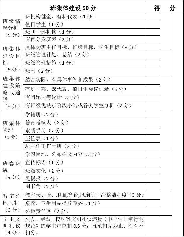 班主任基本素质大赛评分表图片