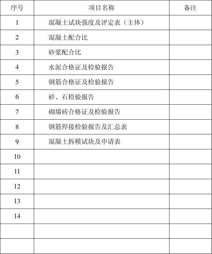 建筑工程内业资料目录