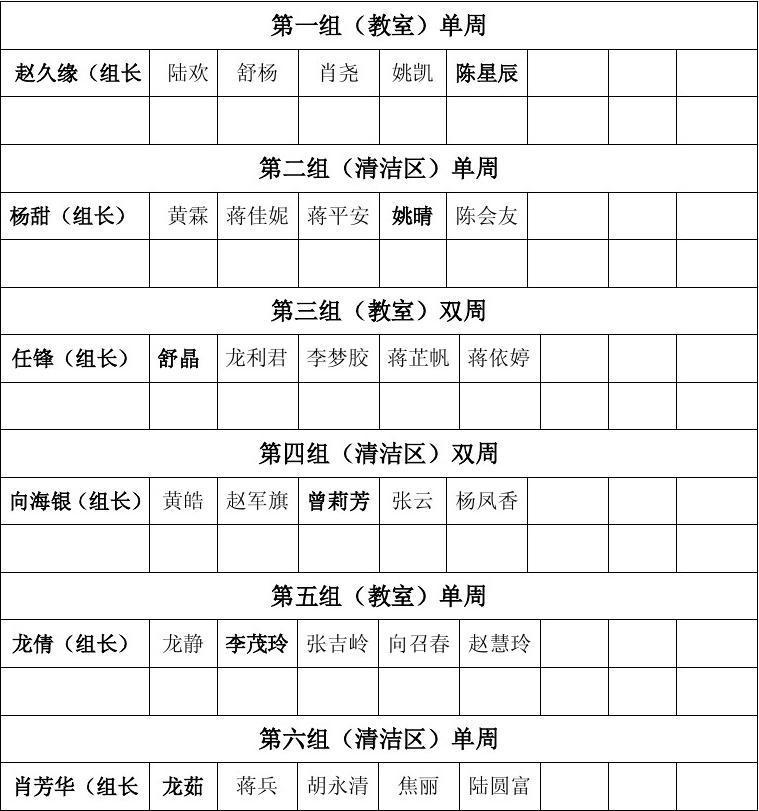 初中班级日志模板_高中班级值日表模板