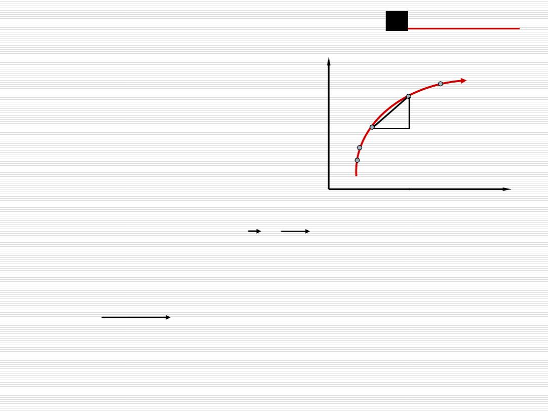 ?yf?ynl?i?yi?y`m???_m i m n 1 实例:变力沿曲线所作的功 l r a r f ( x, y)= p ( x, y)i