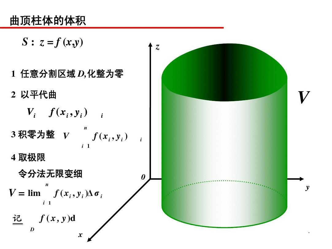�9��yl$yi����il�f�X�_v= il m få   xi,  yi)Δσ ii =1