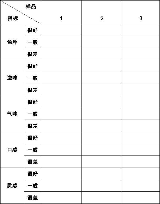 豆浆感官评定表