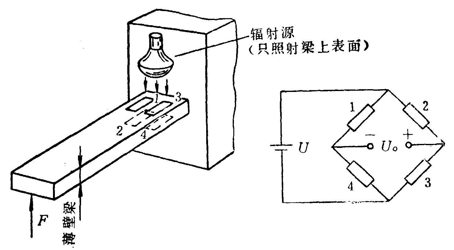 材料加工原理习题_传感器原理与应用习题及答案_文档下载