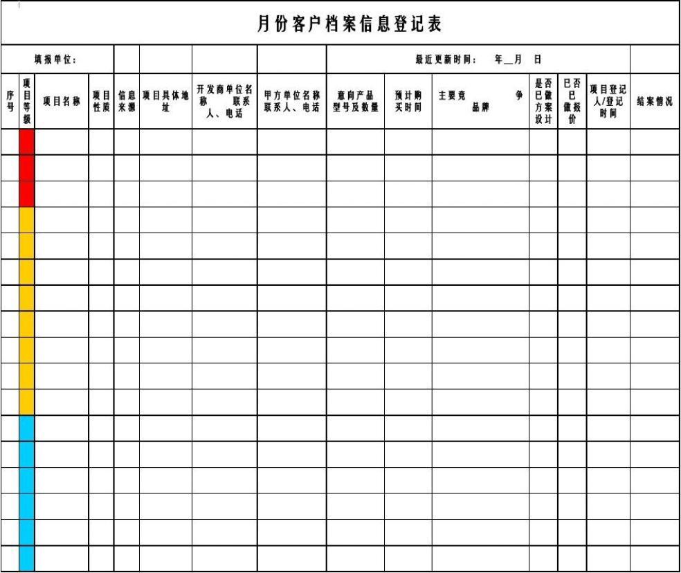 客户档案信息登记表