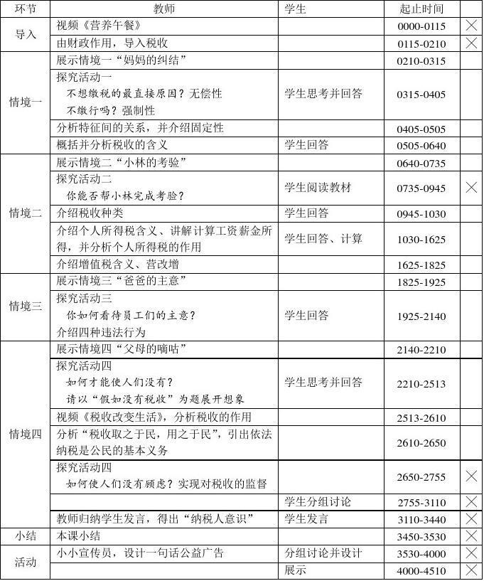 学费政治v学费一经济生活《纳税征税》_word广广东雅高中中学高中图片