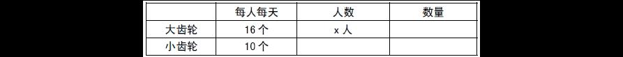 2014年 七年级数学上册同步教案--一元二次方程-第03课 一元一次方程应用题 二