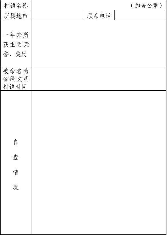 【文明村镇复查报告】