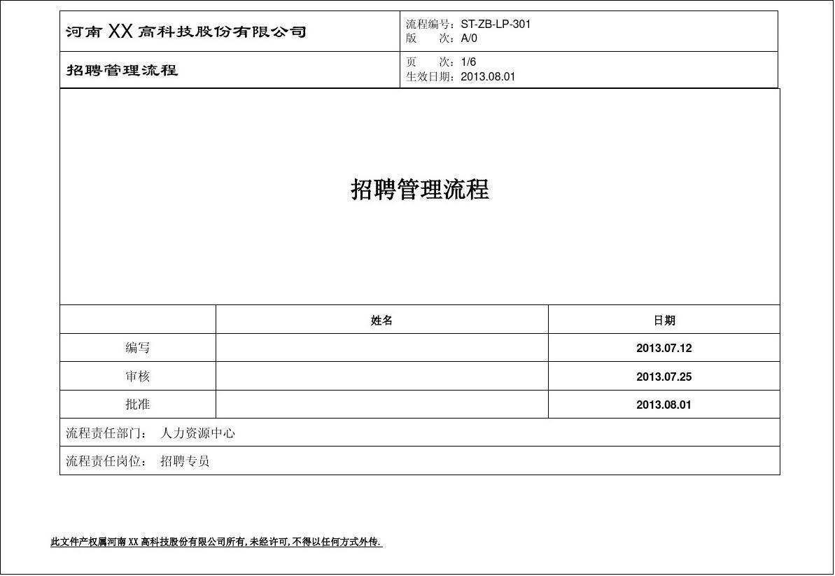 ST-ZB-LP-301 招聘管理流程v140611-1
