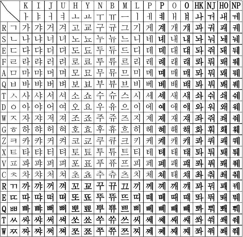 标准韩语字母发音表_韩国语字母表_word文档在线阅读与下载_无忧文档