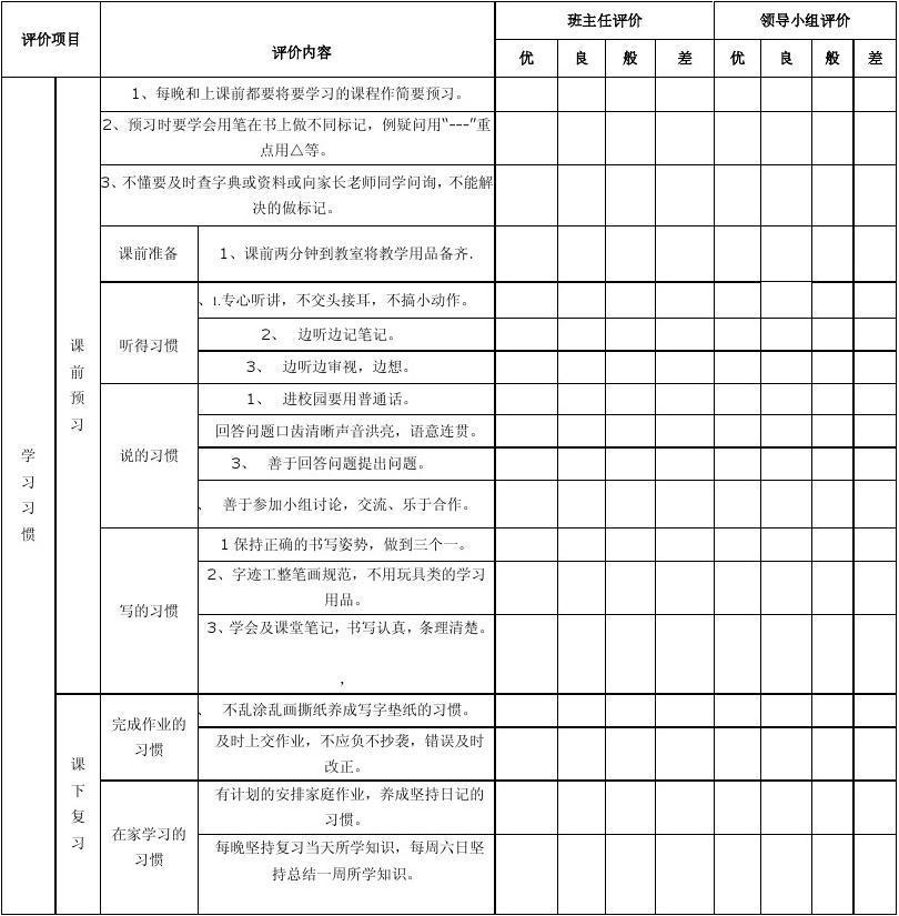临涧中心小学文档v小学习惯评价表_word技能在小学生基本学生图片