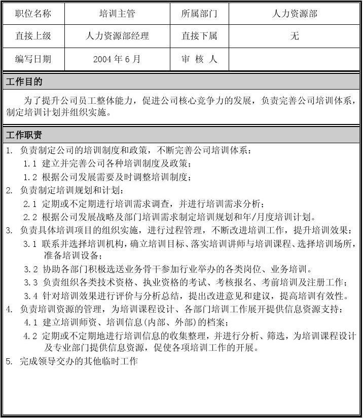 培训经理岗位说明书_上海大众培训主管岗位说明书_文档下载