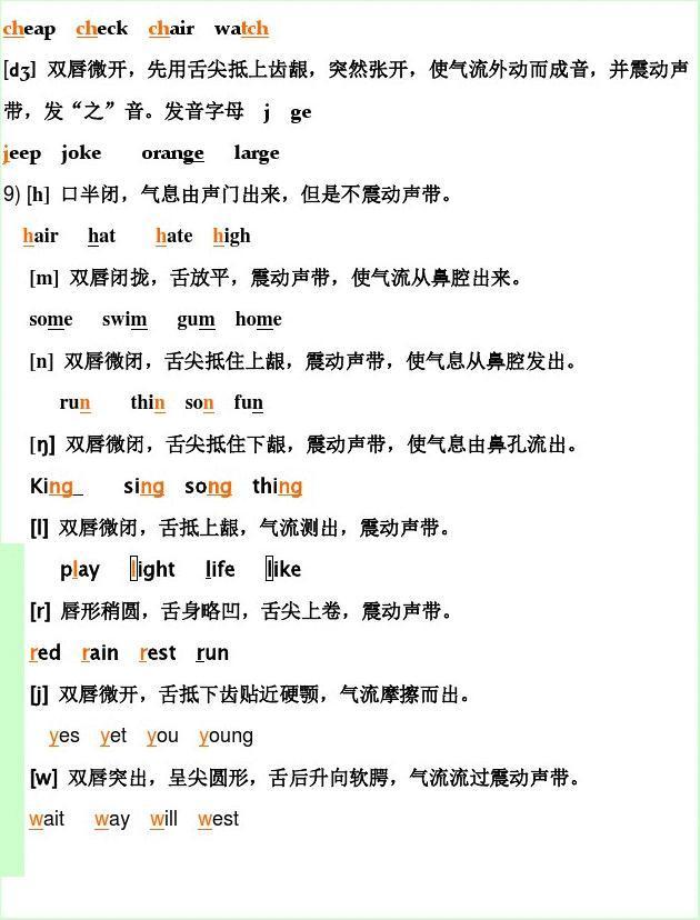 48个国际英语音标发音表
