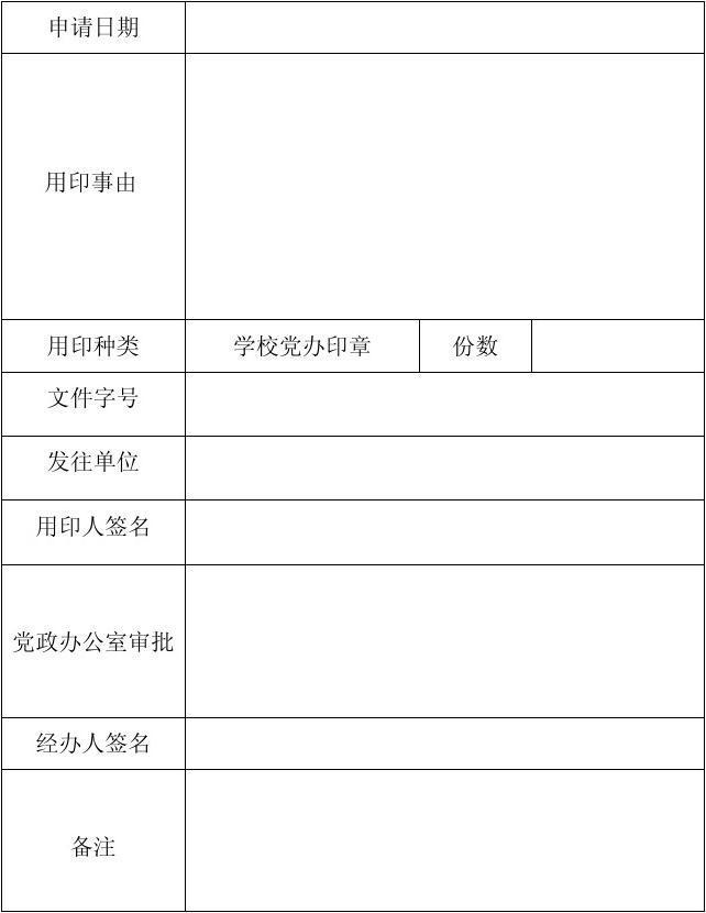 【成立党支部必到当地组织部门申请,是指什么部门?】