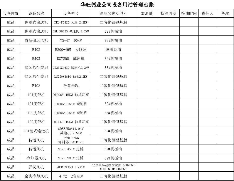 华旺钙业公司设备用油管理台账