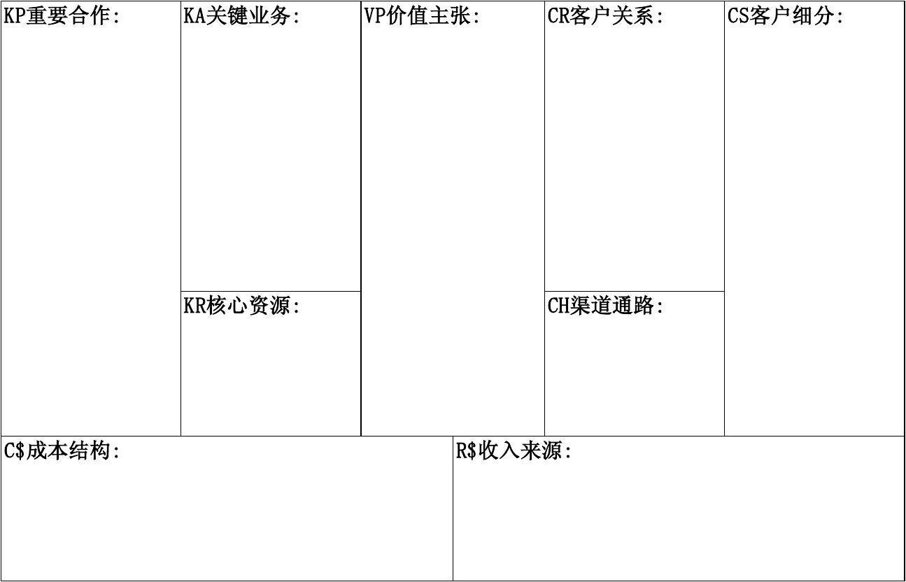 淘宝免费模板 > 京东的商业模式画布_小米商业模式画布   京东的商业图片