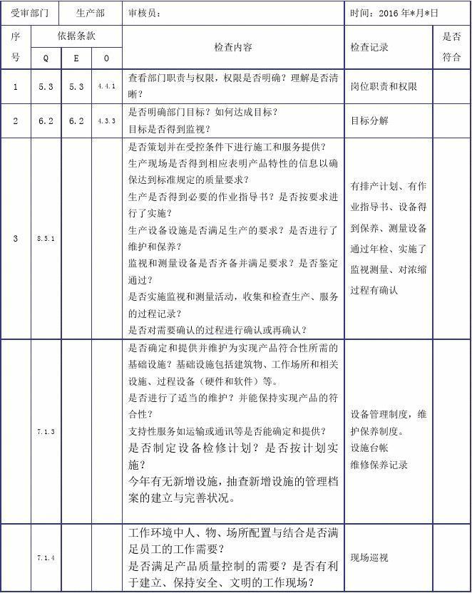 最新2015版三标内审 生产部检查表