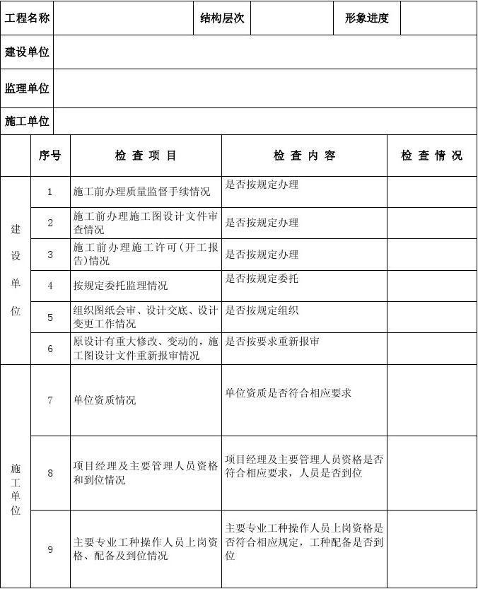 质量监督专用检查表