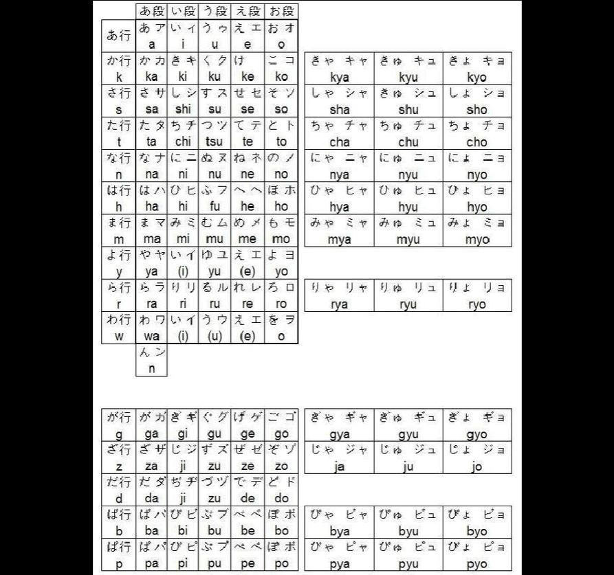 日语基础自学资料