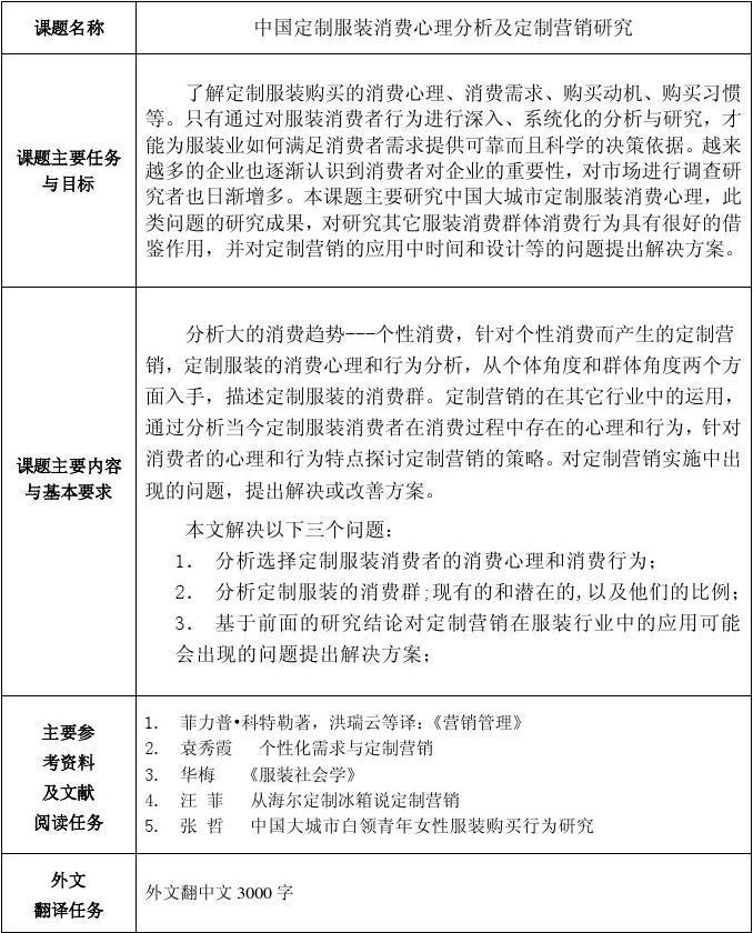 任务书开题报告范例2