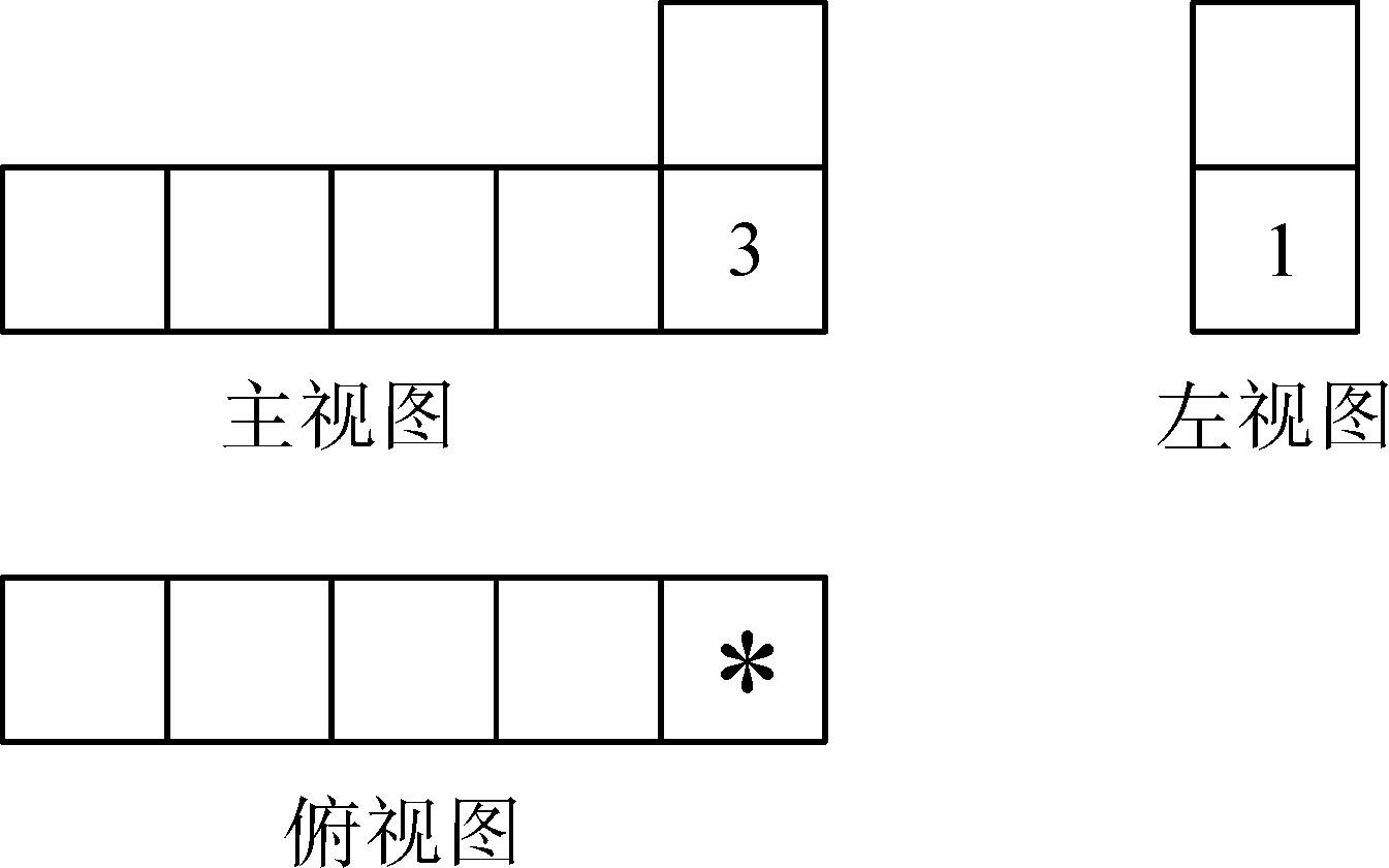 """2014年数学中考抢分训练之""""小题狂做"""":图形的初步认识(含解析)"""