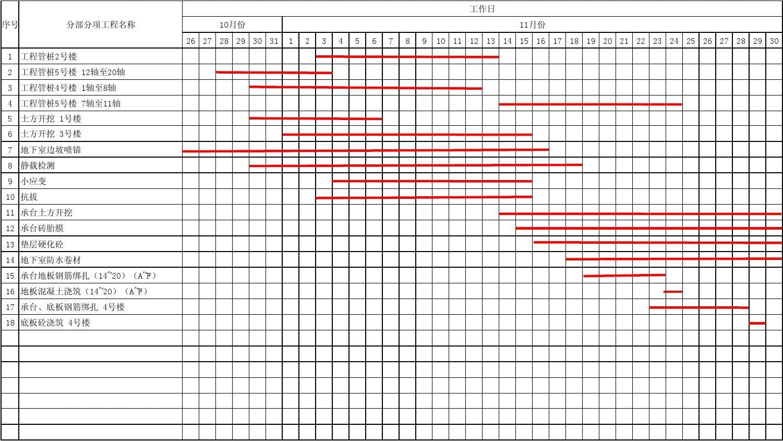 文档网工程进度计划表模板