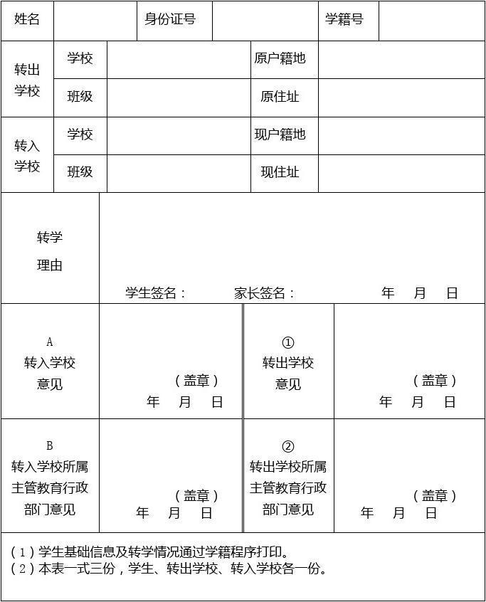 四川省义务教育阶段学生转学申请表(空)