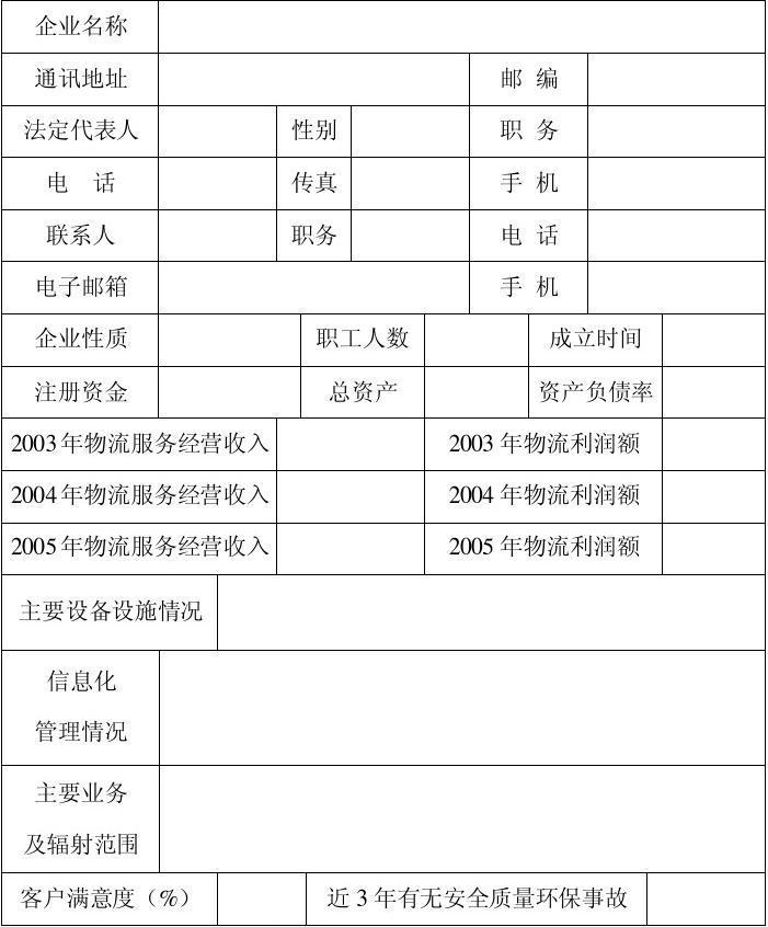 中国物流示范基地申报表