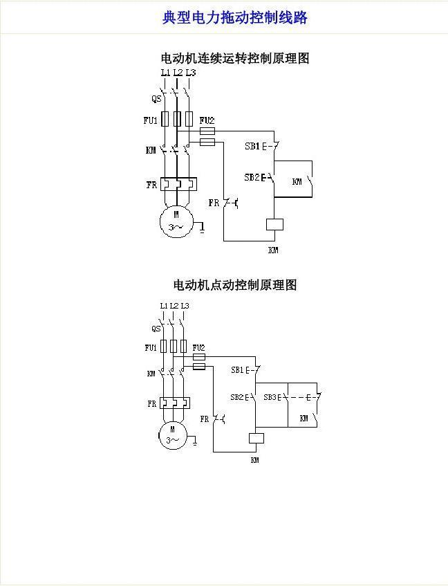 典型电力拖动控制线路