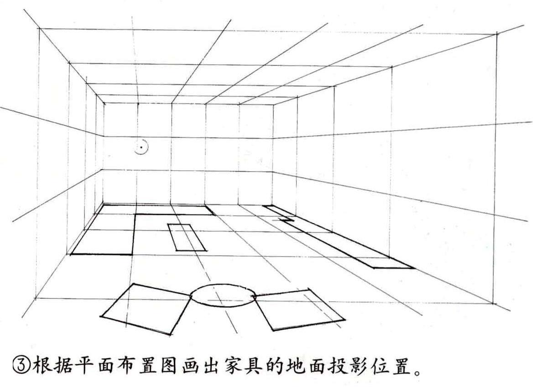 室内一点透视图画法步骤图片