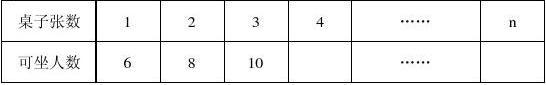 8七年级数学上册期末考试试题4(含答案)