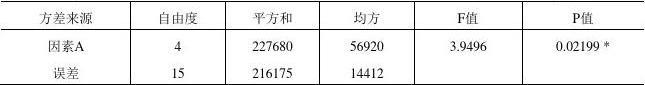 清华大学 杨虎 应用数理统计课后习题参考答案3
