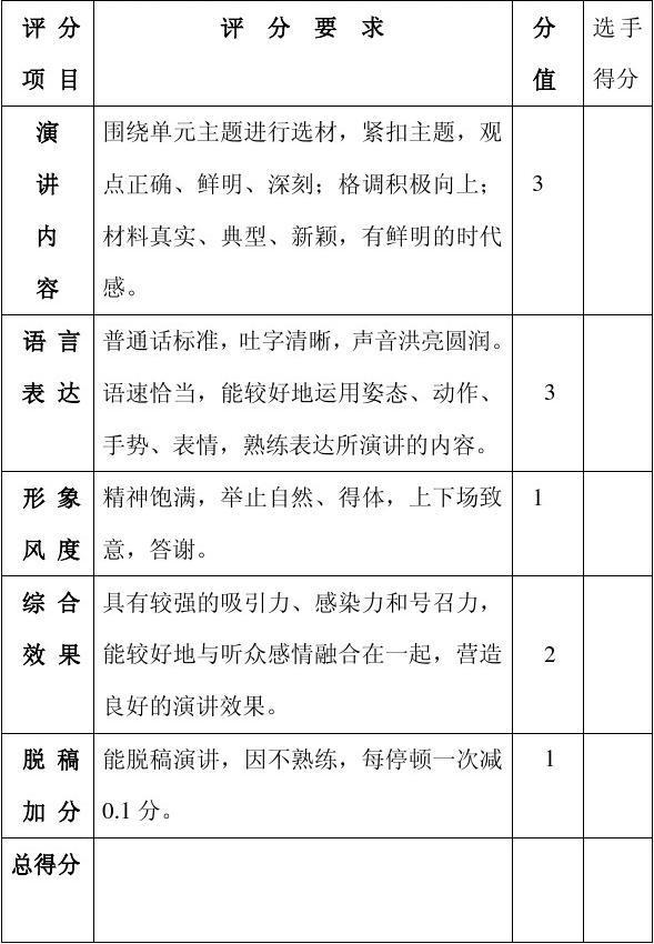 语文课前演讲评分标准