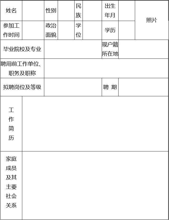 聘用人员登记表(填写样本)