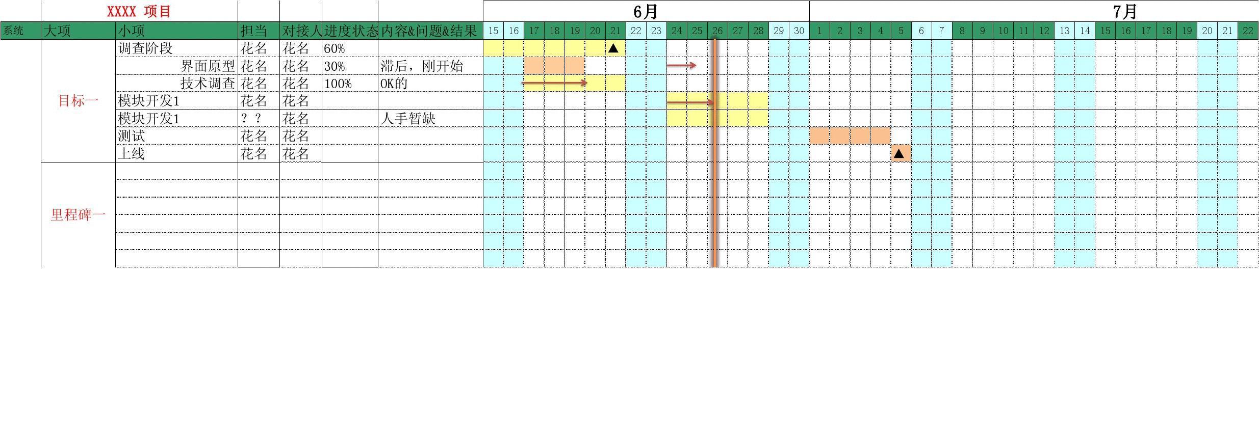 实用项目管理WBS模板