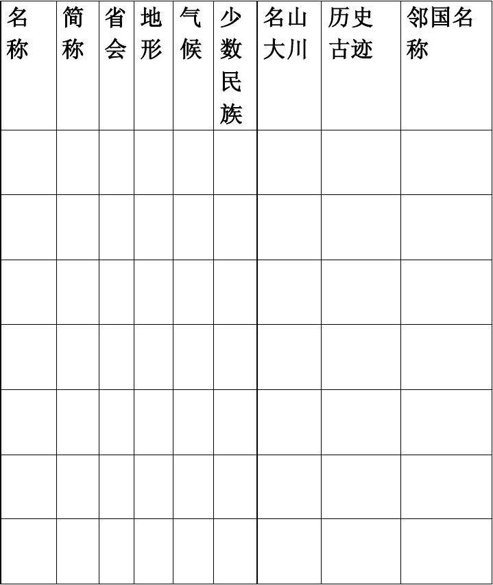 中国边疆.doc.gzip