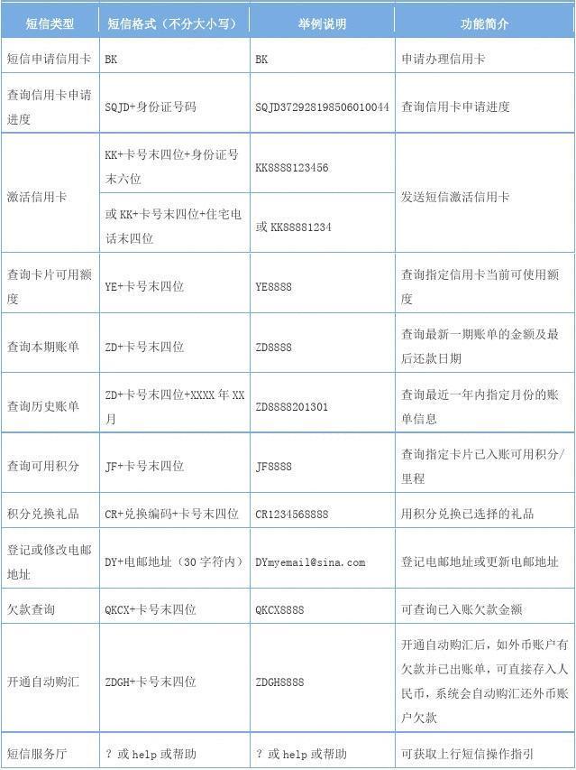 中信银行短信服务操作指南