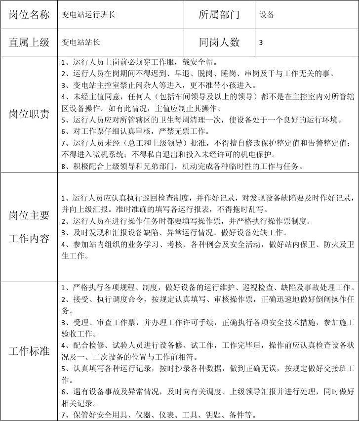 变电站运行工岗位描述表