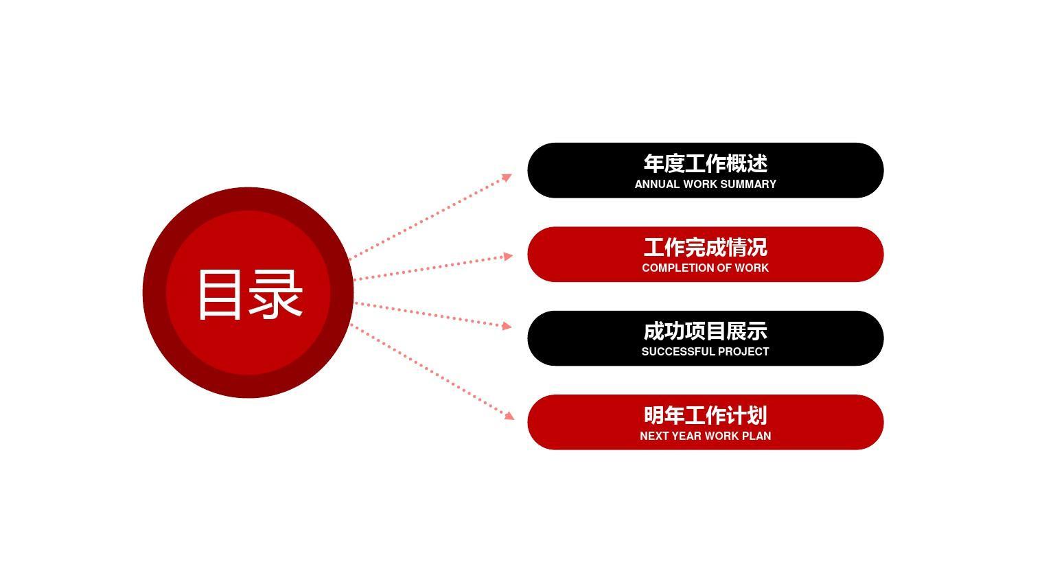 消防安全知識消防救火簡潔商務風通用動態ppt模板素材圖片