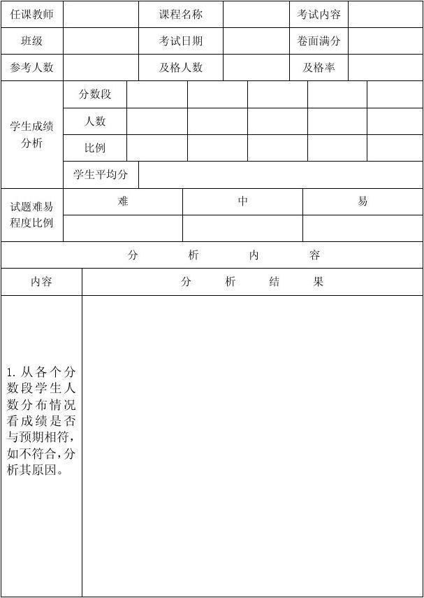 任课老师成绩分析模板