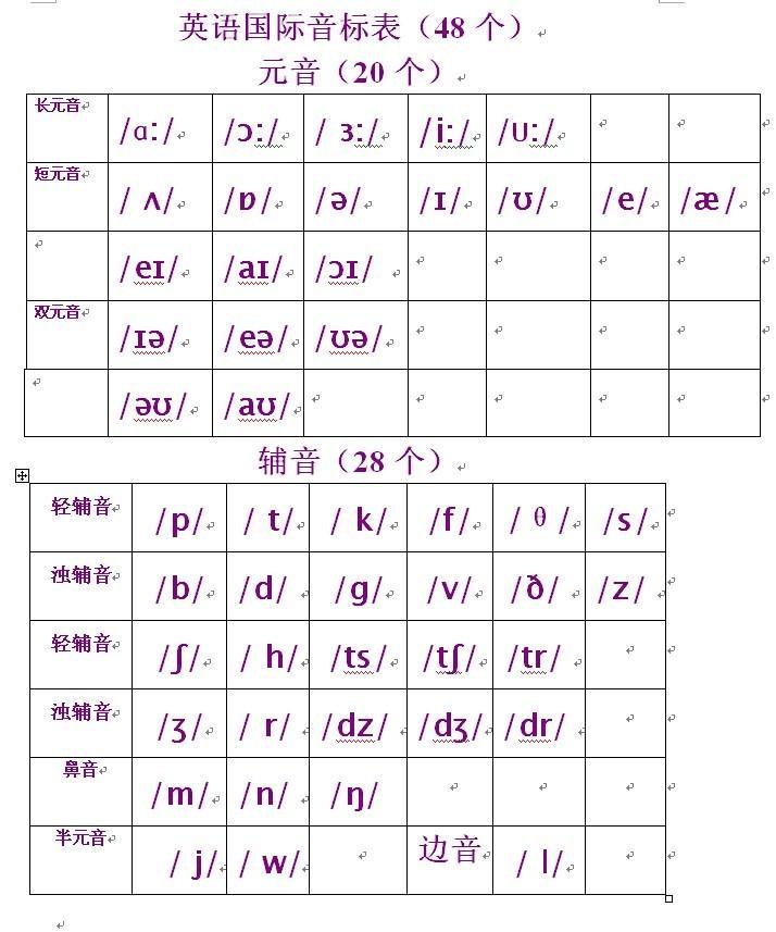 元音音标代表单词_元音音标表_短元音单词表