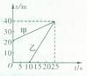 [名校]湖南省师大附中2012届高三第一次月考物理试题
