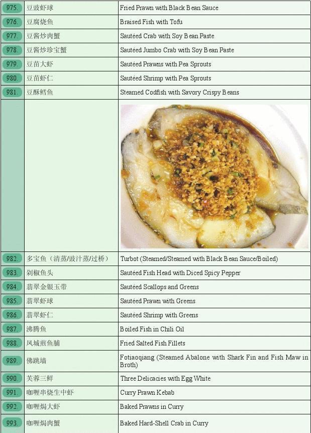 时间译苑--中文菜单英文美食_00012v时间美食节译法城华南图片