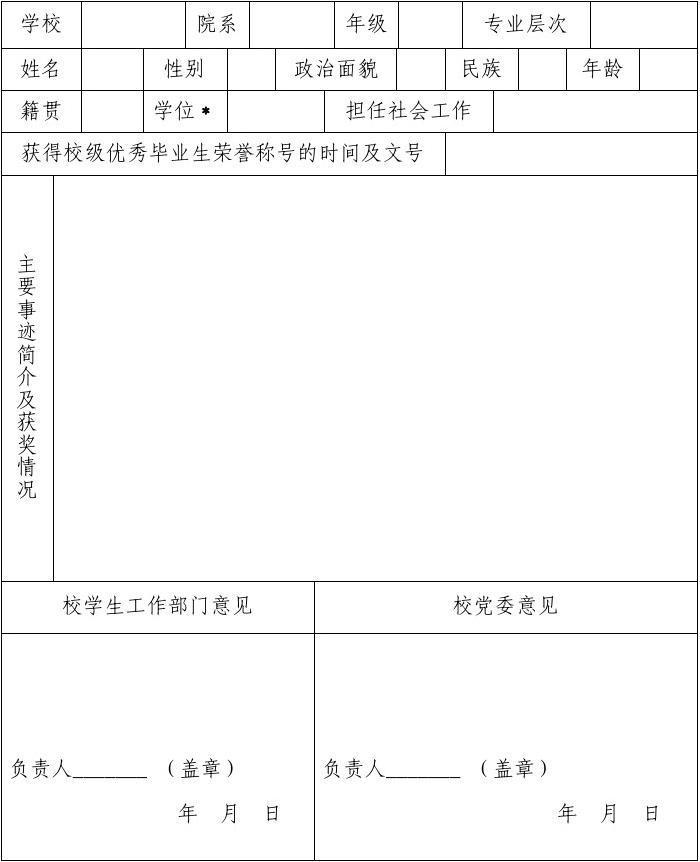 【校级优秀毕业生评选理由】