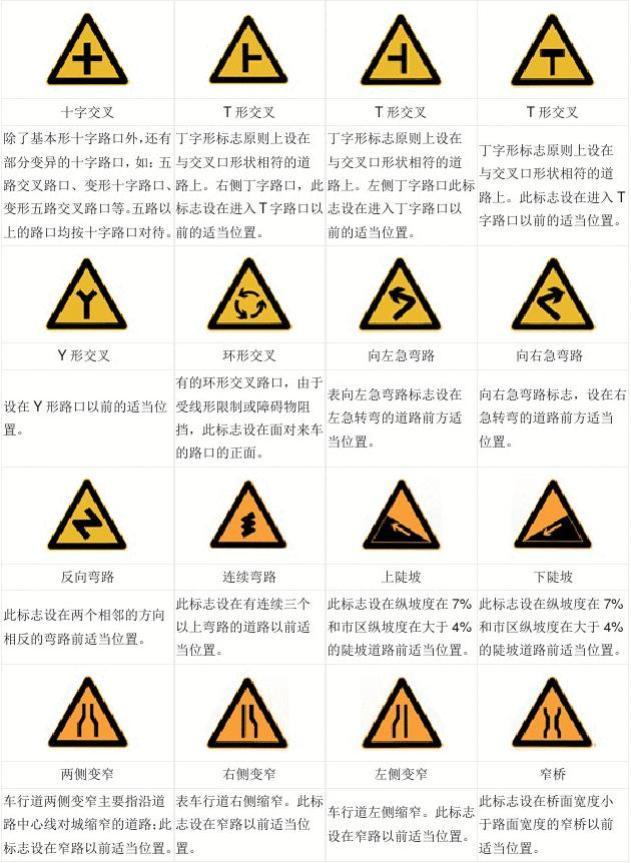 道路交通家庭标志室内设计人员标线v家庭图片