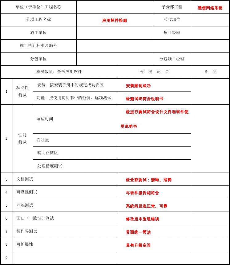 sg-a23應用軟件系統檢測分項工程質量驗收記錄表