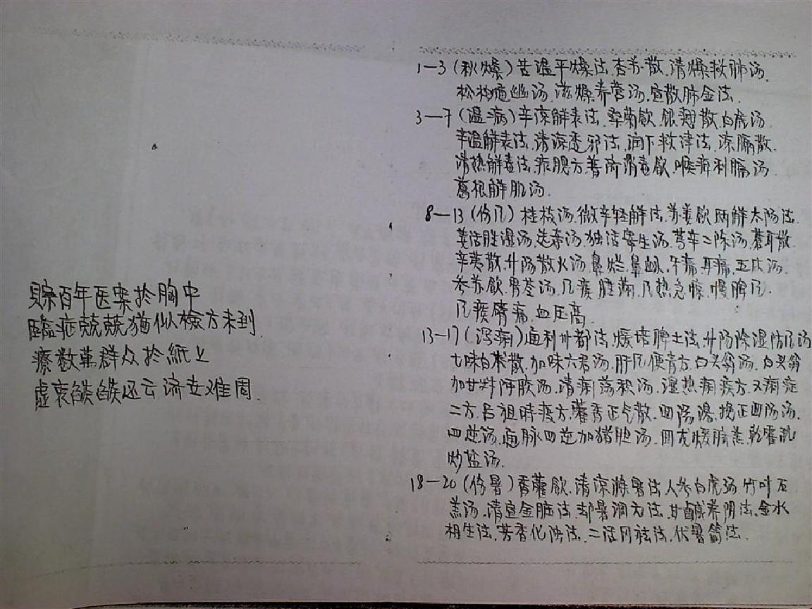 中医内科学笔记_中医学习笔记(六.七十年代)_word文档在线阅读与下载_无忧文档