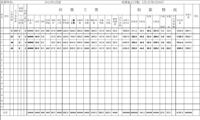 工厂员工工资单表格_工厂工资表 (1)_word文档在线阅读与下载_无忧文档