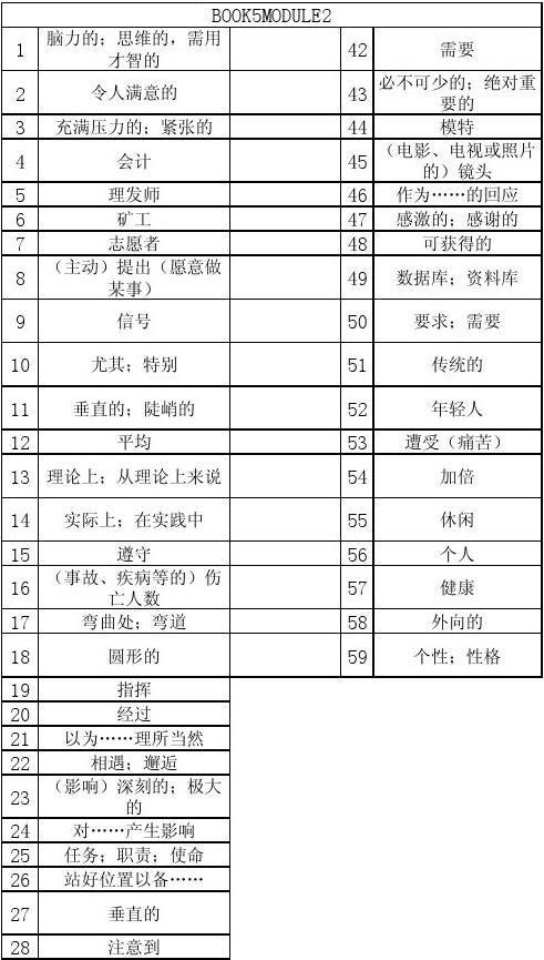 外研社高中英语必修1-必修5英语单词_word文收费标准深圳崛高中起图片